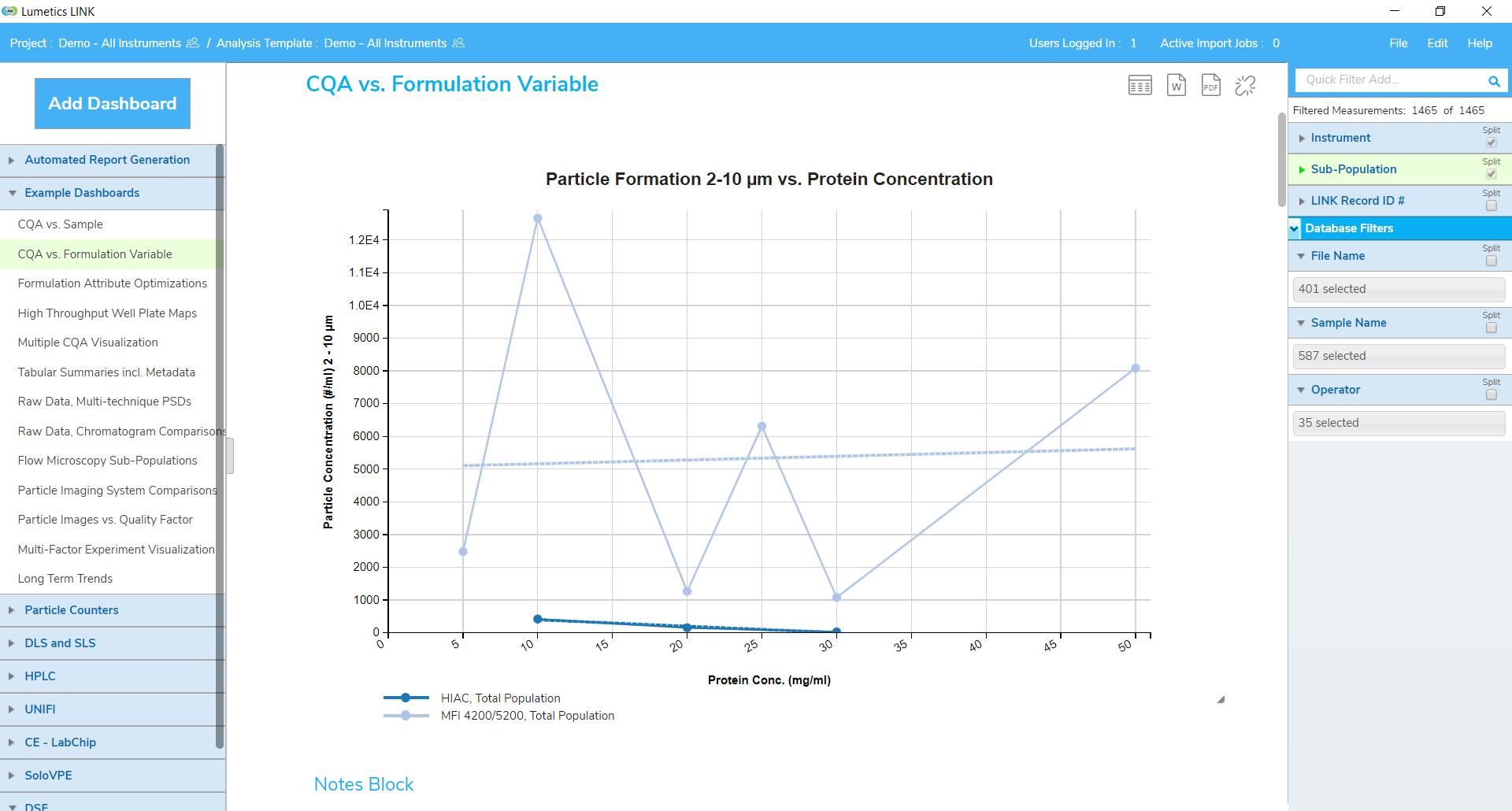 CQA vs. Formulation Variable