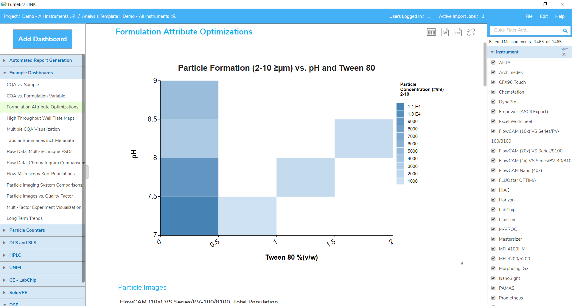 Formulation Attribute Optimizations