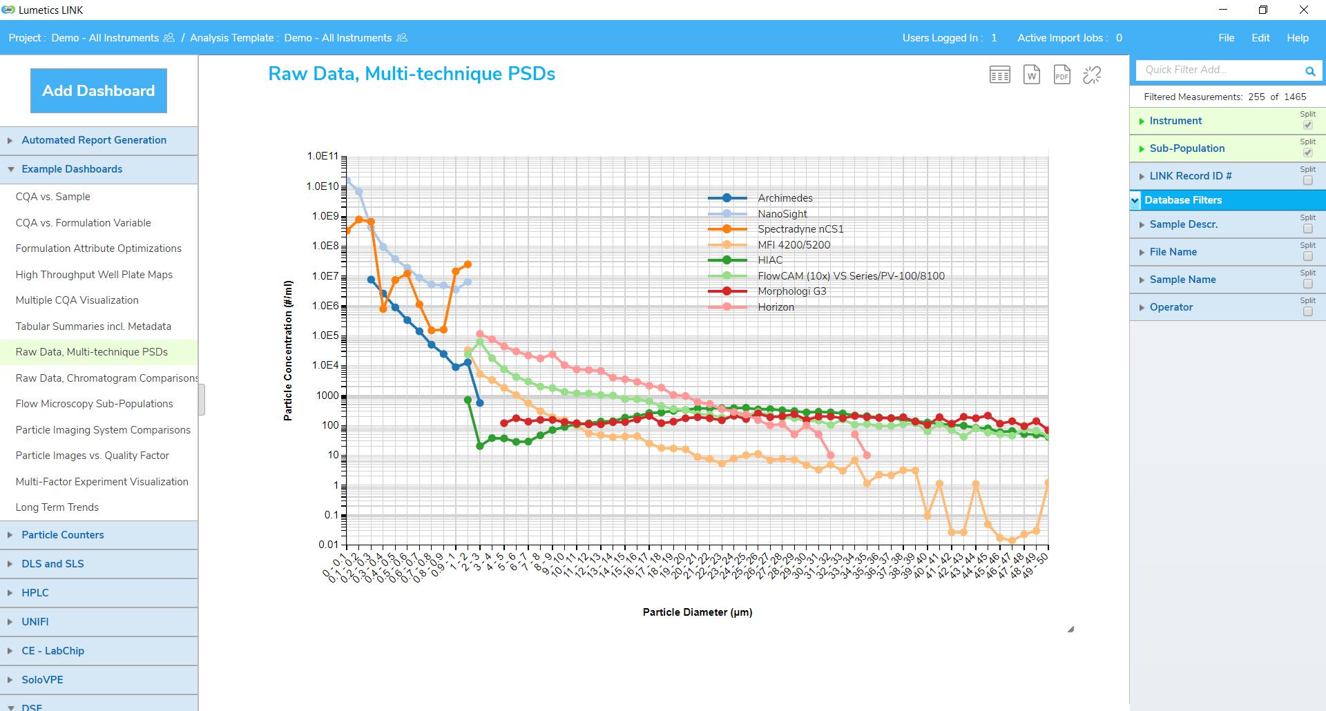 Raw Data, Multi-Technique PSDs