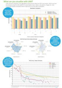 Lumetics Infographic